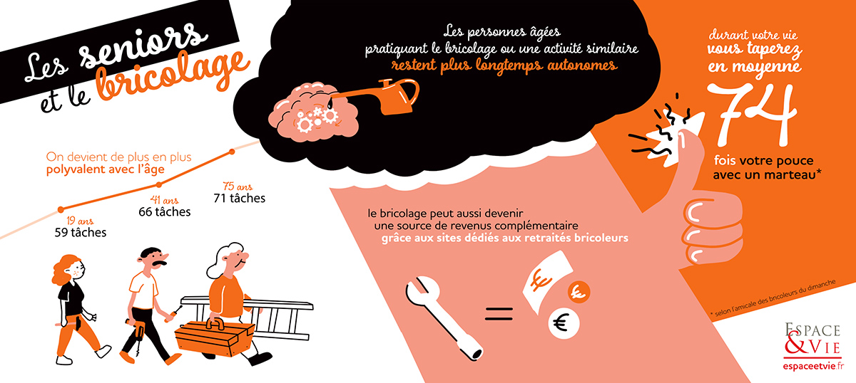 infographie bricolage seniors bricoler